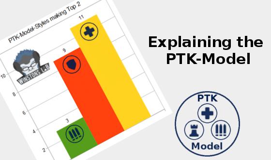 PTK-Model
