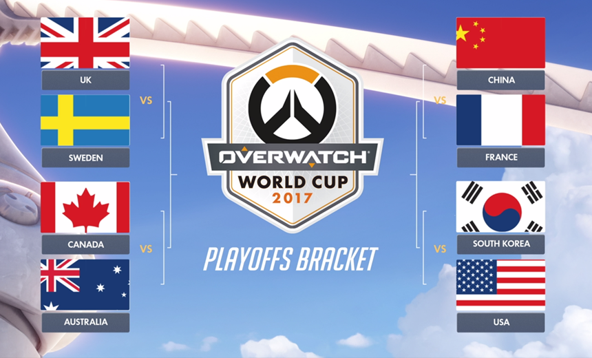 world cup playoff