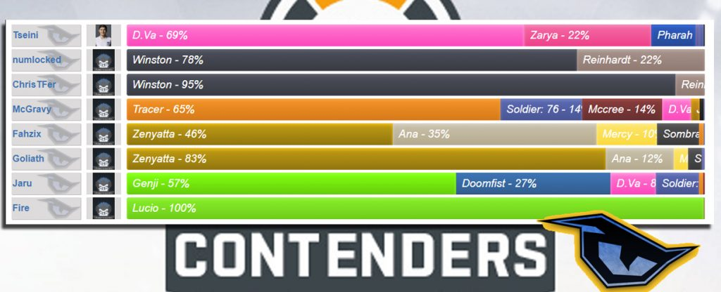 contenders s1 envision