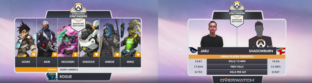 contenders stats